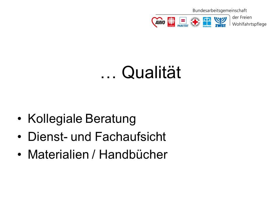 … Qualität Kollegiale Beratung Dienst- und Fachaufsicht