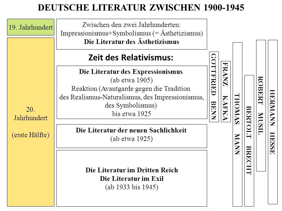 DEUTSCHE LITERATUR ZWISCHEN 1900-1945