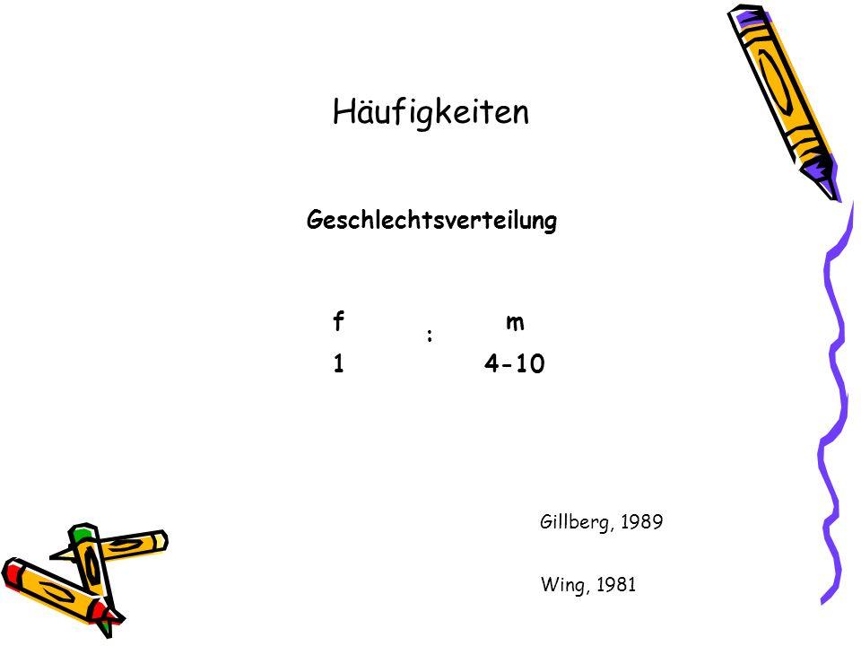 Häufigkeiten Geschlechtsverteilung f 1 m 4-10 : Gillberg, 1989