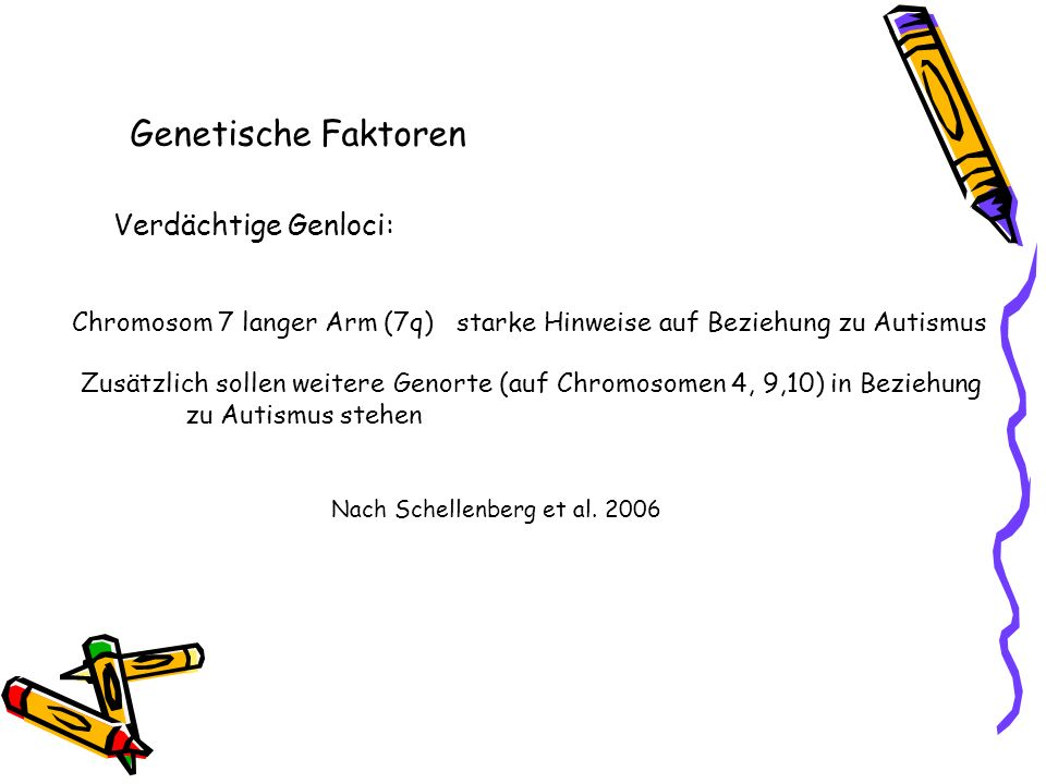 Genetische Faktoren Verdächtige Genloci: