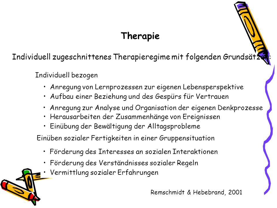 Therapie Individuell zugeschnittenes Therapieregime mit folgenden Grundsätzen: Individuell bezogen.