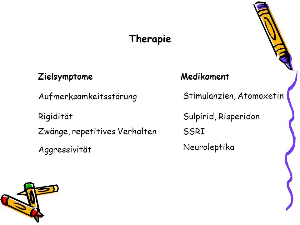 Therapie Zielsymptome Medikament Aufmerksamkeitsstörung