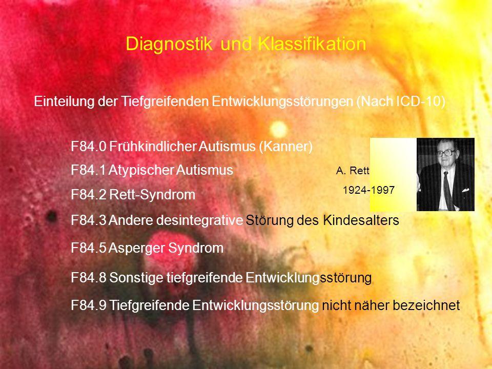 Diagnostik und Klassifikation