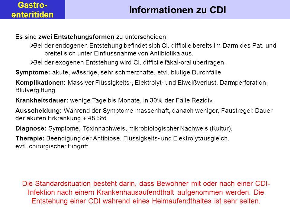 Informationen zu CDI Gastro- enteritiden