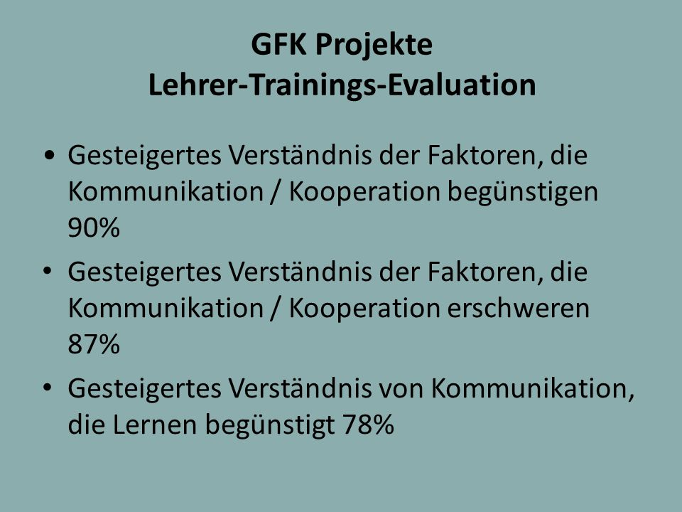 GFK Projekte Lehrer-Trainings-Evaluation