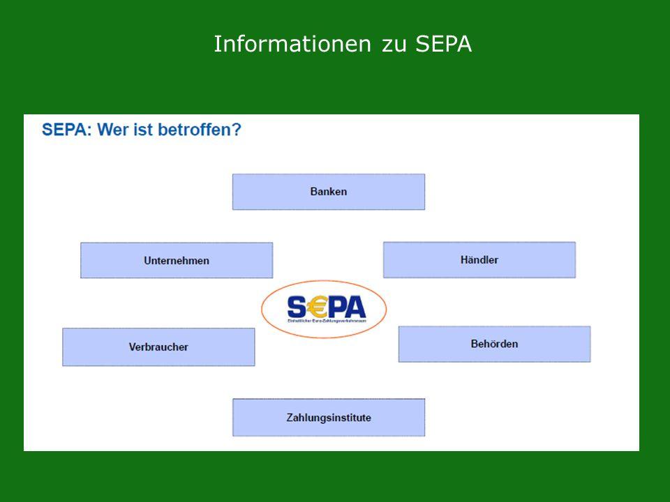 Informationen zu SEPA