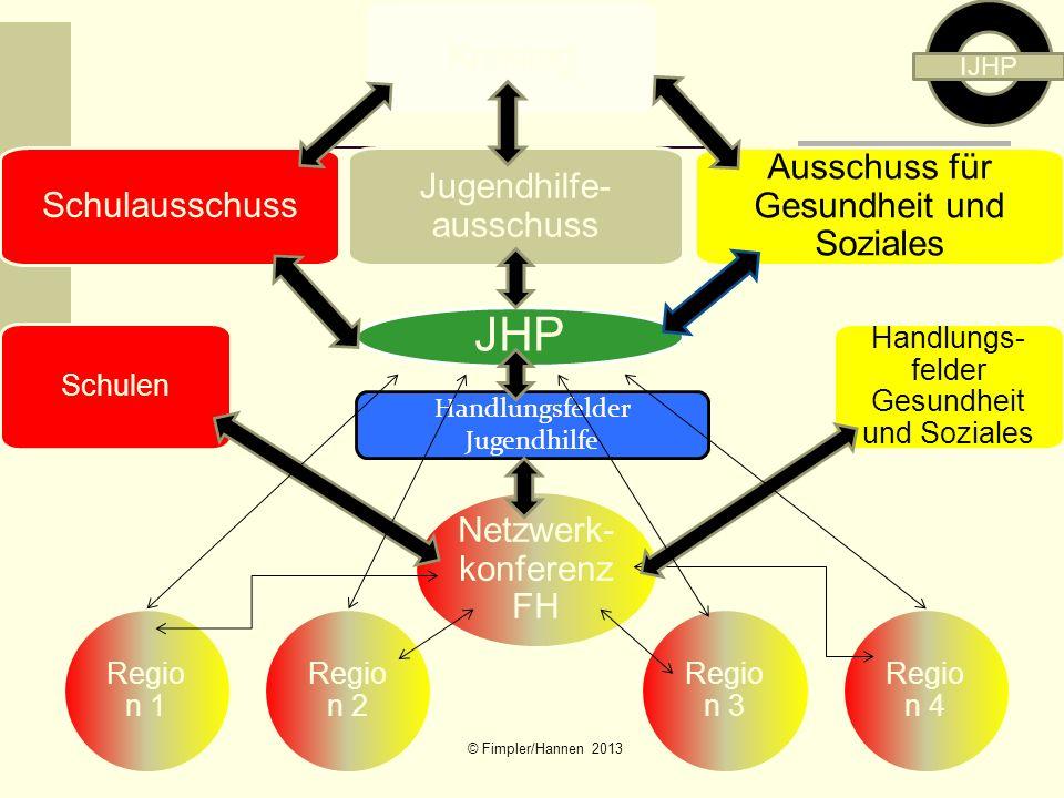 JHP Kreistag Ausschuss für Gesundheit und Soziales