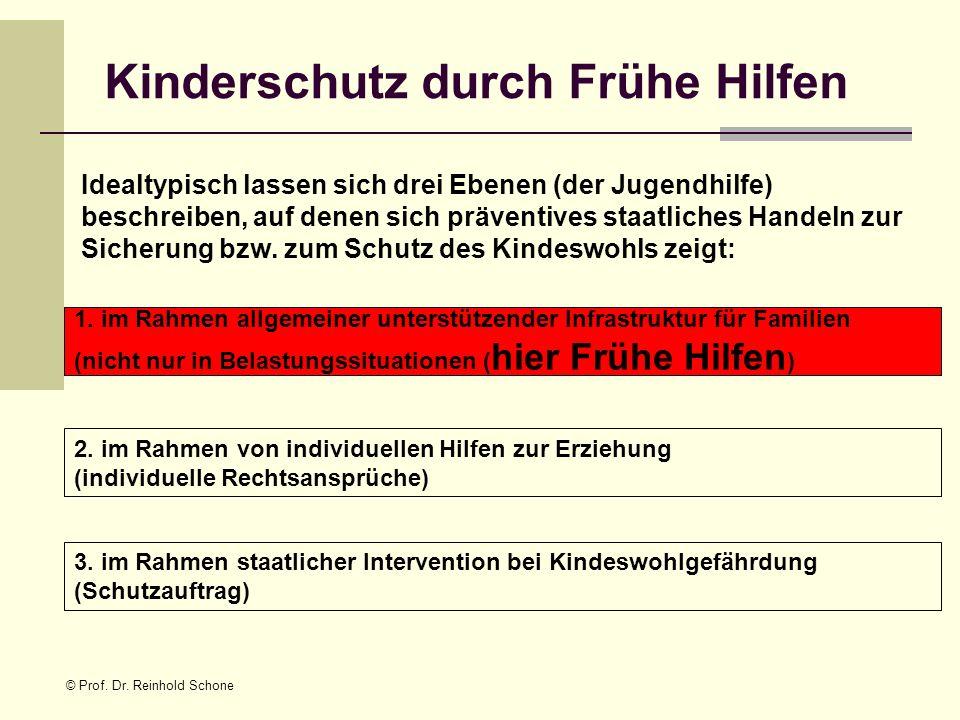 Kinderschutz durch Frühe Hilfen
