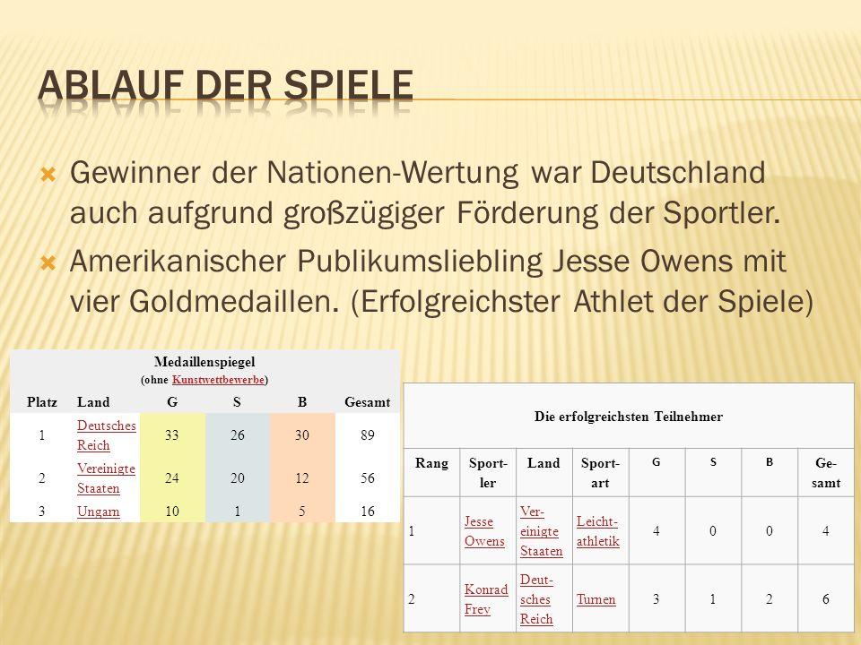 Ablauf der Spiele Gewinner der Nationen-Wertung war Deutschland auch aufgrund großzügiger Förderung der Sportler.