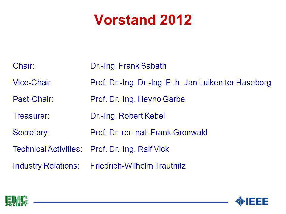 Vorstand 2012 Chair: Dr.-Ing. Frank Sabath