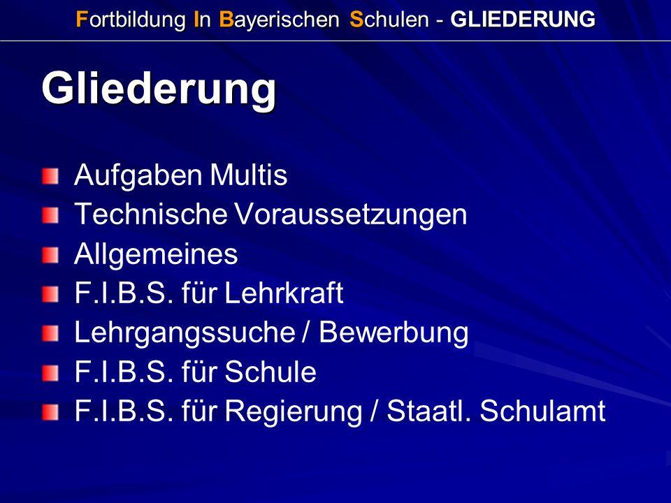 Fortbildung In Bayerischen Schulen - GLIEDERUNG