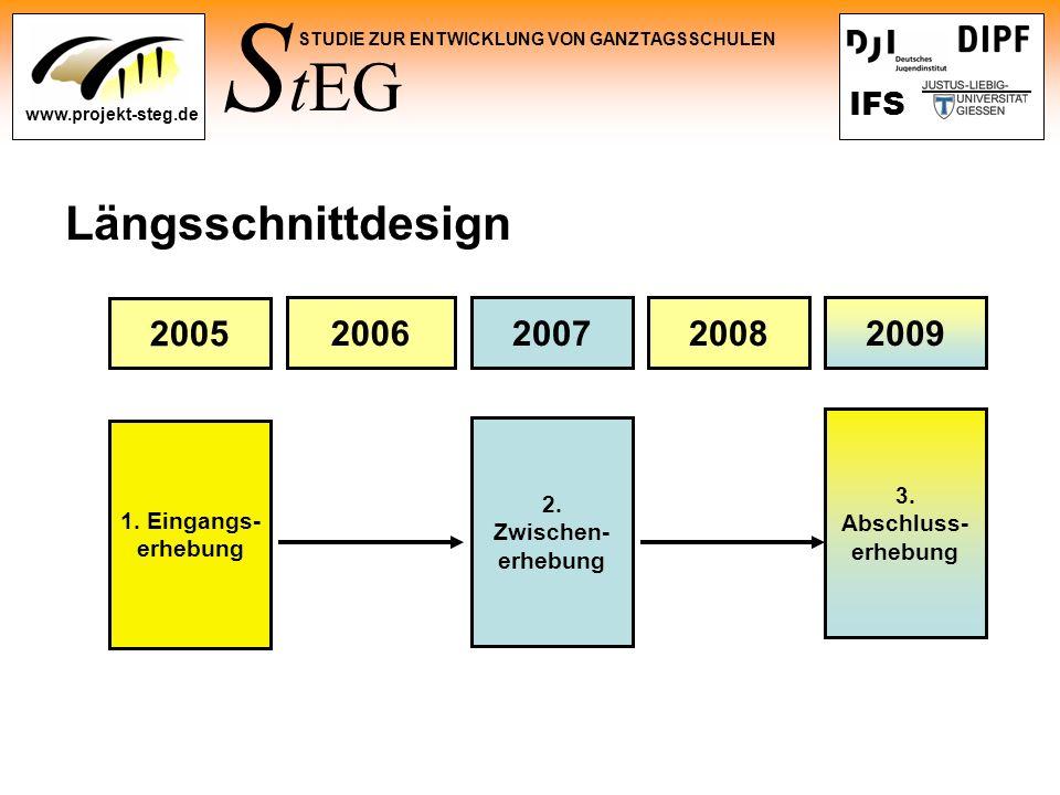 Längsschnittdesign 2005 2006 2007 2008 2009 3. Abschluss-erhebung