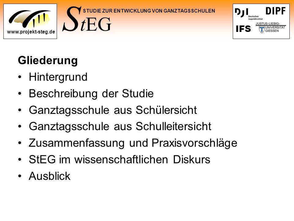 Gliederung Hintergrund. Beschreibung der Studie. Ganztagsschule aus Schülersicht. Ganztagsschule aus Schulleitersicht.
