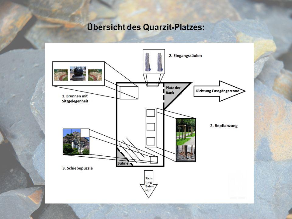 Übersicht des Quarzit-Platzes: