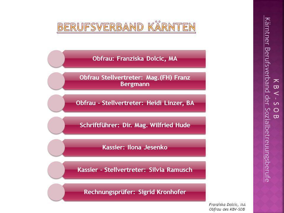 Berufsverband Kärnten