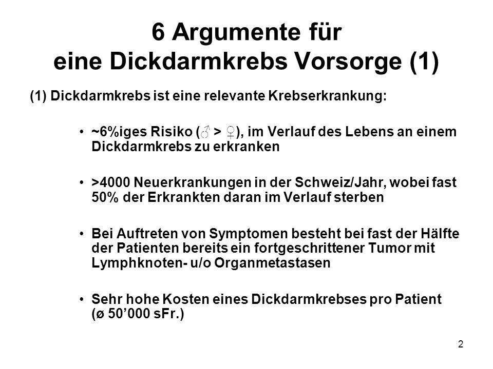 6 Argumente für eine Dickdarmkrebs Vorsorge (1)