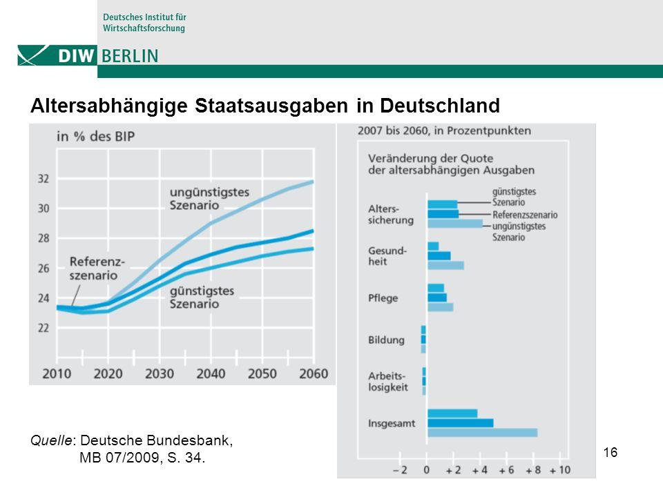 Altersabhängige Staatsausgaben in Deutschland