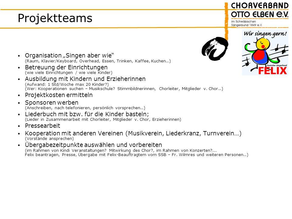 "Projektteams Organisation ""Singen aber wie (Raum, Klavier/Keyboard, Overhead, Essen, Trinken, Kaffee, Kuchen…)"