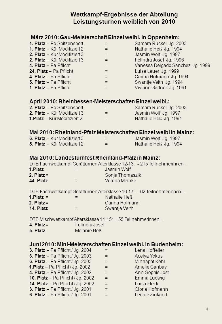 Wettkampf-Ergebnisse der Abteilung Leistungsturnen weiblich von 2010