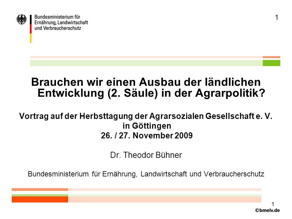 Vortrag auf der Herbsttagung der Agrarsozialen Gesellschaft e. V.