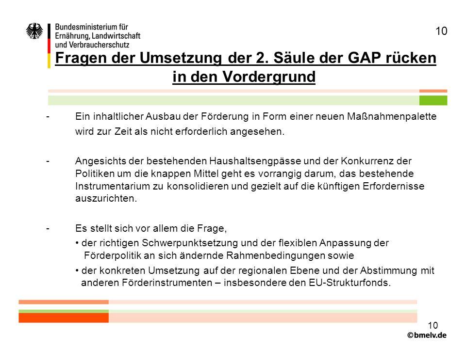 Fragen der Umsetzung der 2. Säule der GAP rücken in den Vordergrund