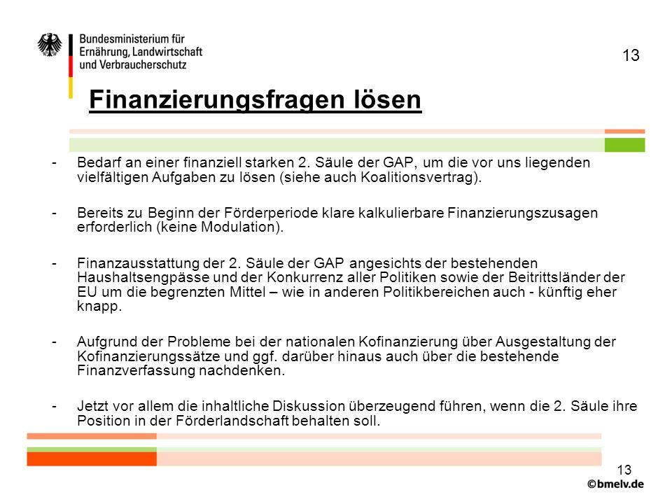Finanzierungsfragen lösen