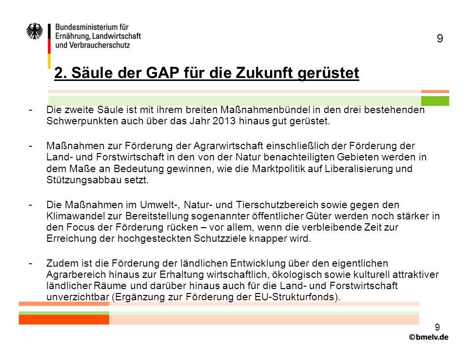 2. Säule der GAP für die Zukunft gerüstet