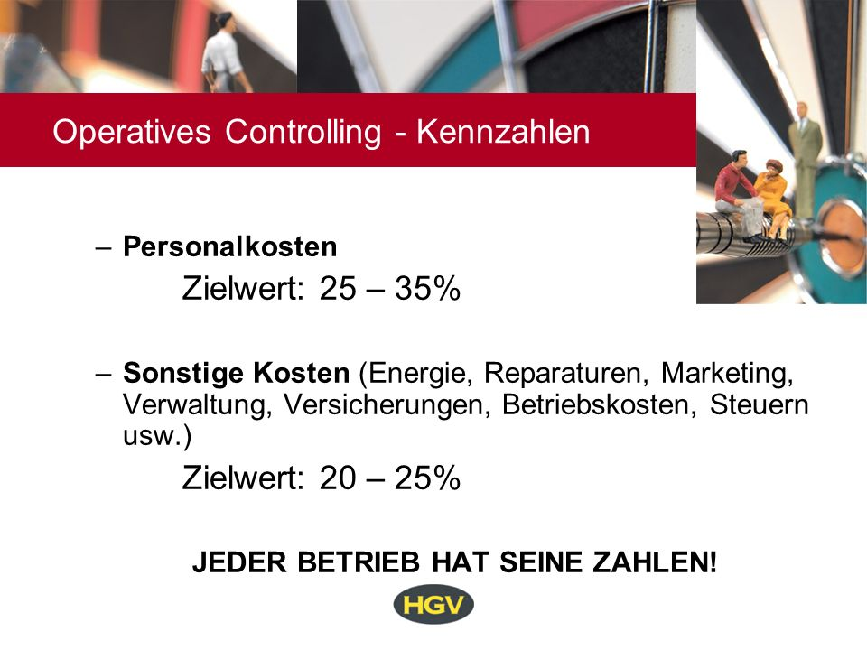 Operatives Controlling - Kennzahlen