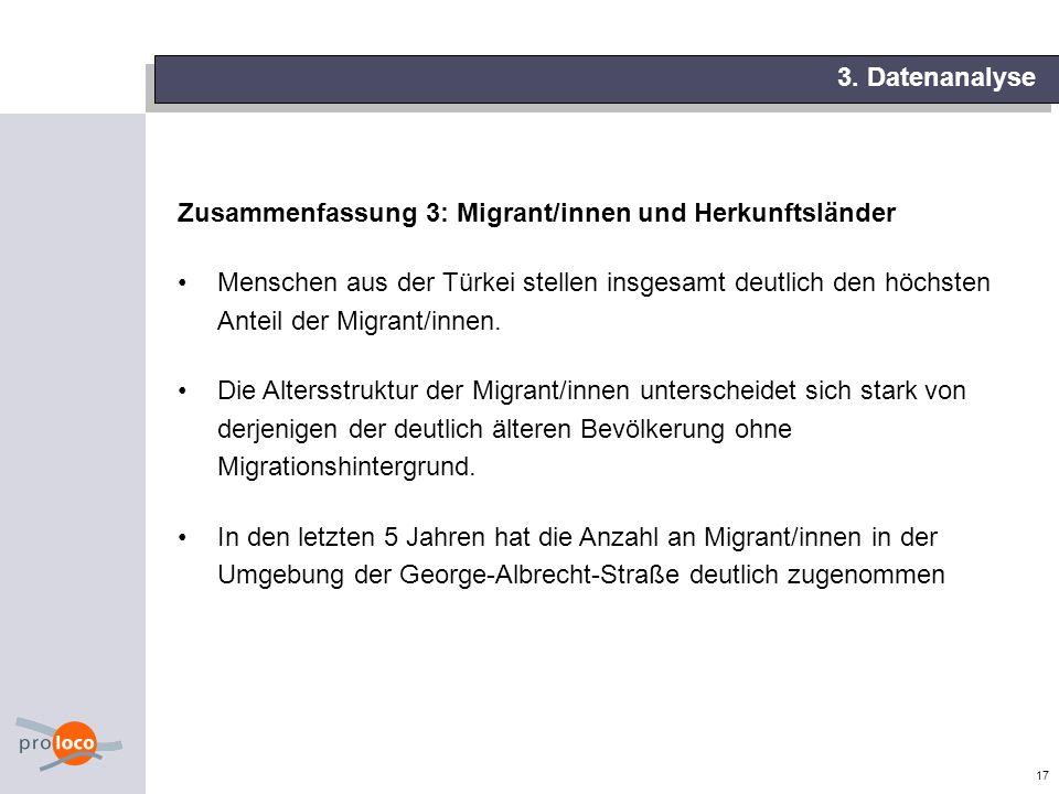 Zusammenfassung 3: Migrant/innen und Herkunftsländer