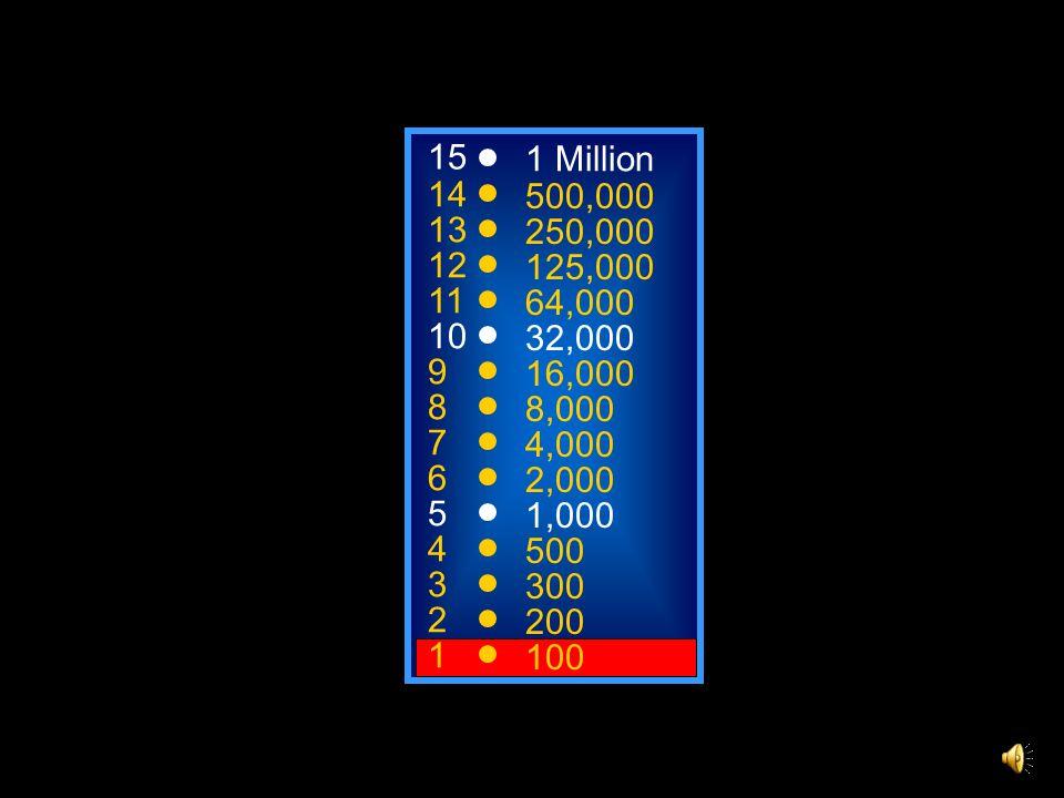 15 1 Million. 14. 500,000. 13. 250,000. 12. 125,000. 11. 64,000. 10. 32,000. 9. 16,000.