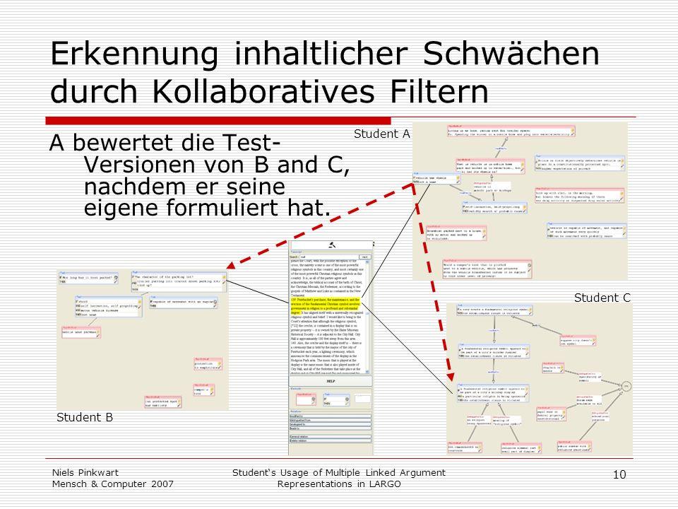 Erkennung inhaltlicher Schwächen durch Kollaboratives Filtern