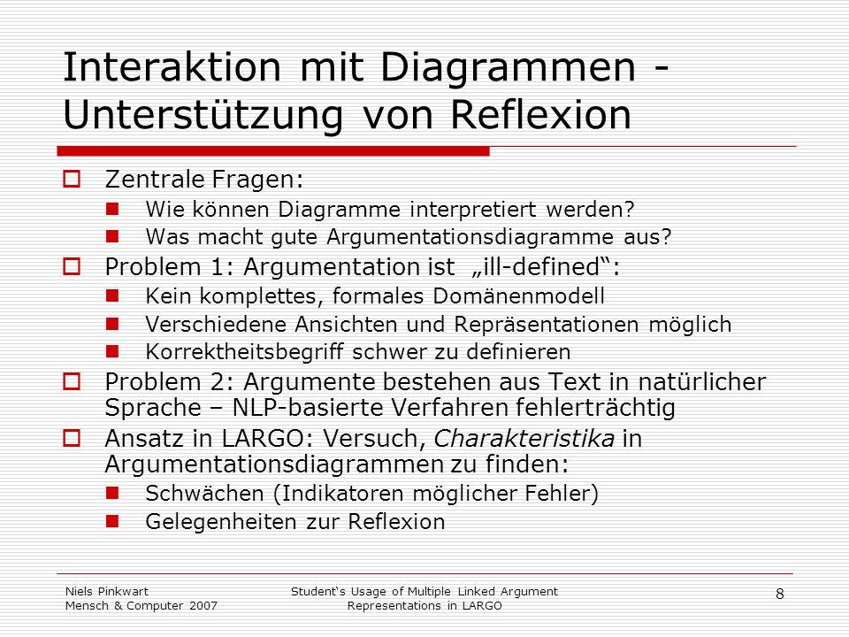 Interaktion mit Diagrammen -Unterstützung von Reflexion