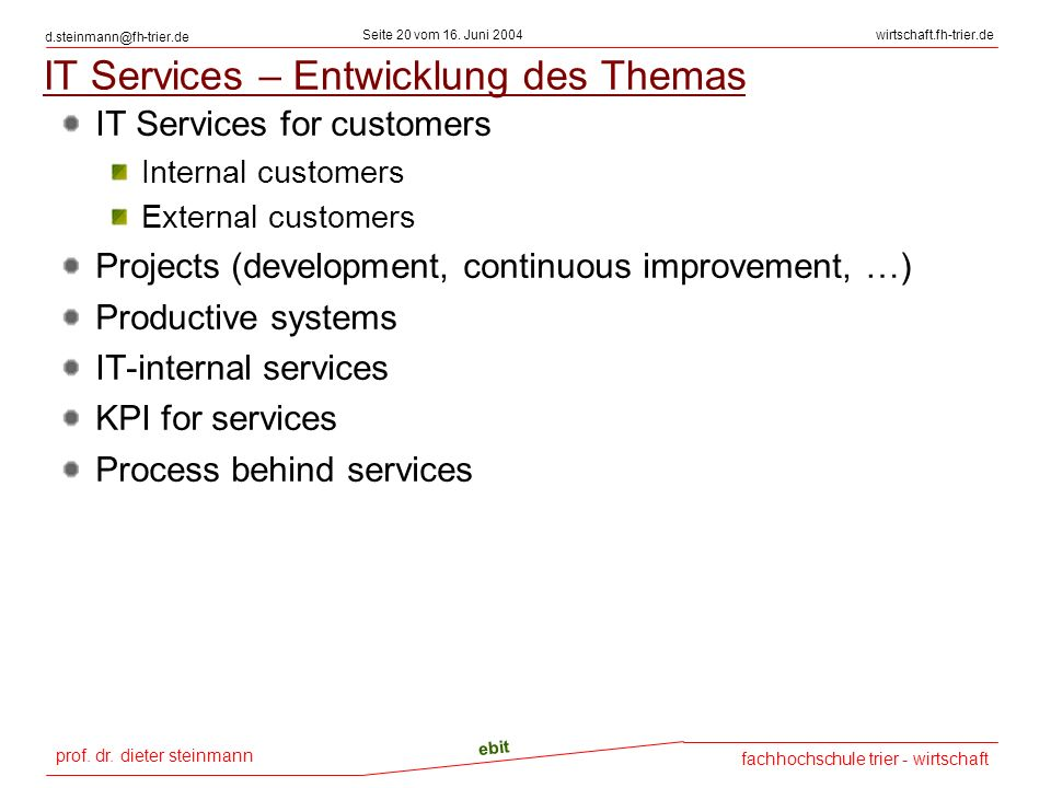 IT Services – Entwicklung des Themas