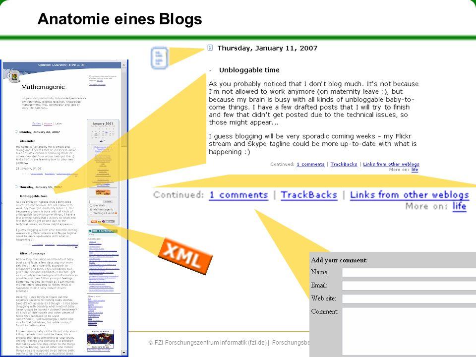 Anatomie eines Blogs