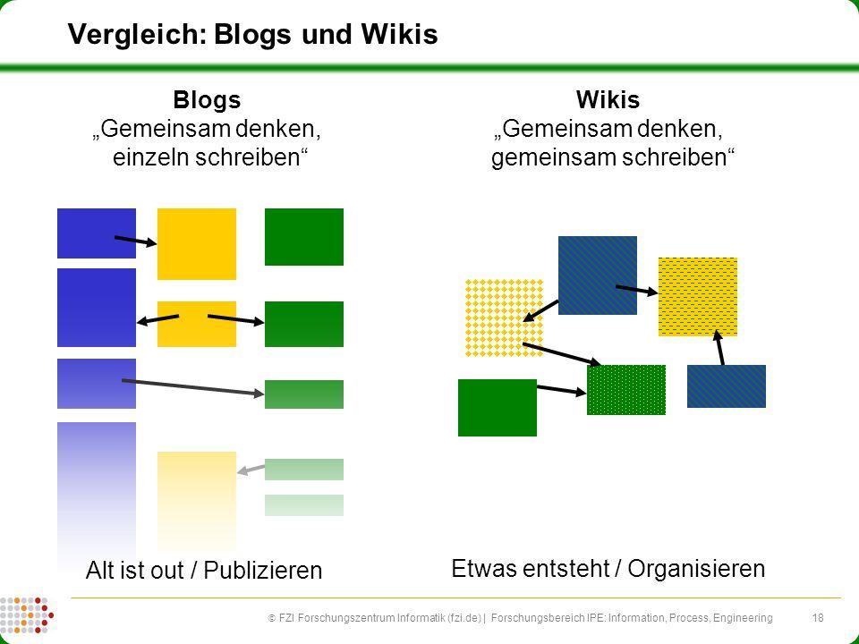 Vergleich: Blogs und Wikis