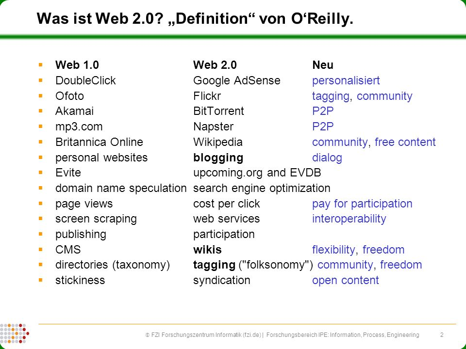 "Was ist Web 2.0 ""Definition von O'Reilly."