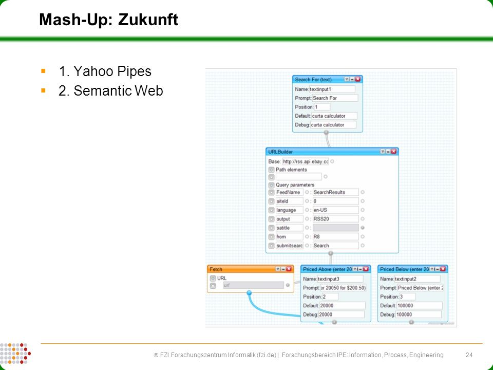 Mash-Up: Zukunft 1. Yahoo Pipes 2. Semantic Web
