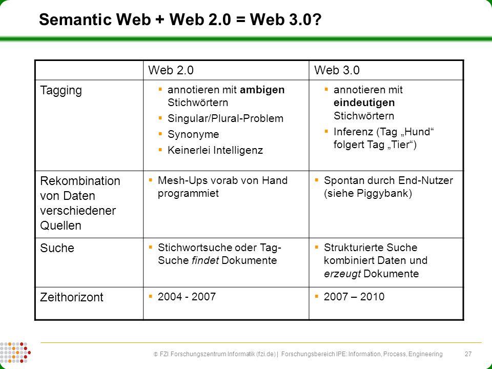 Semantic Web + Web 2.0 = Web 3.0 Web 2.0 Web 3.0 Tagging