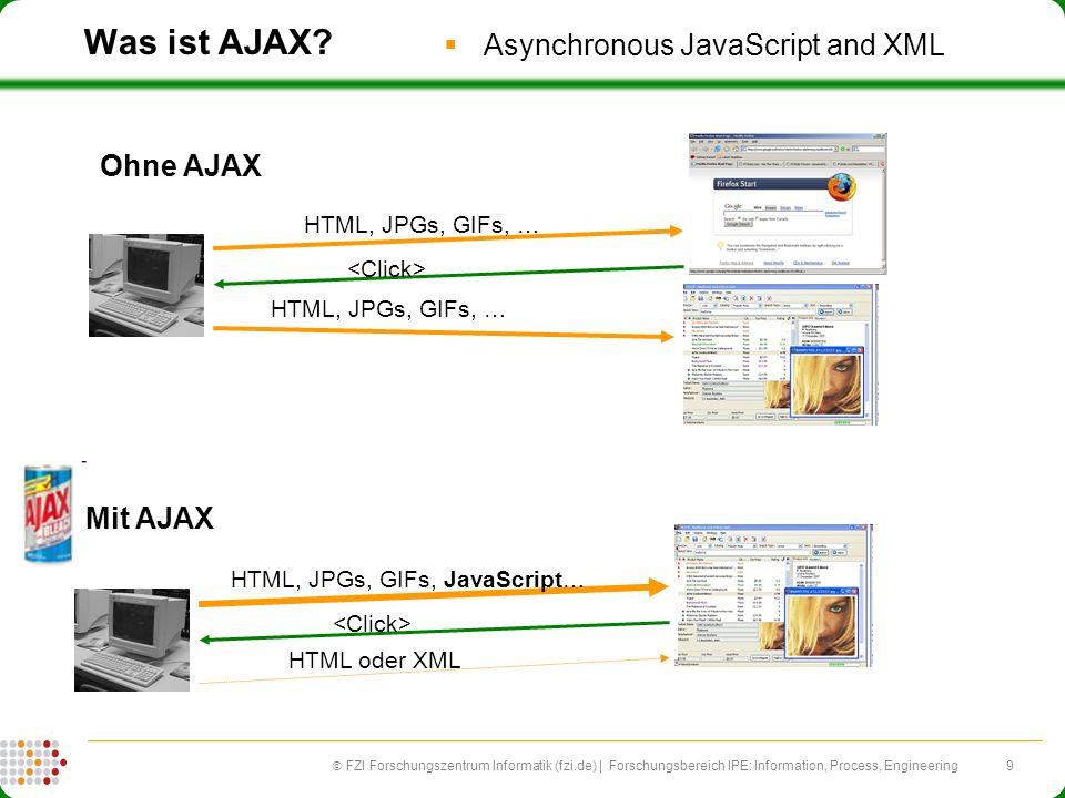 HTML, JPGs, GIFs, JavaScript…