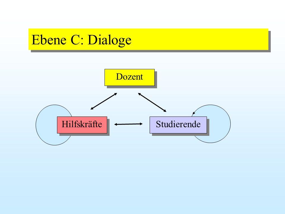 Ebene C: Dialoge Dozent Hilfskräfte Studierende