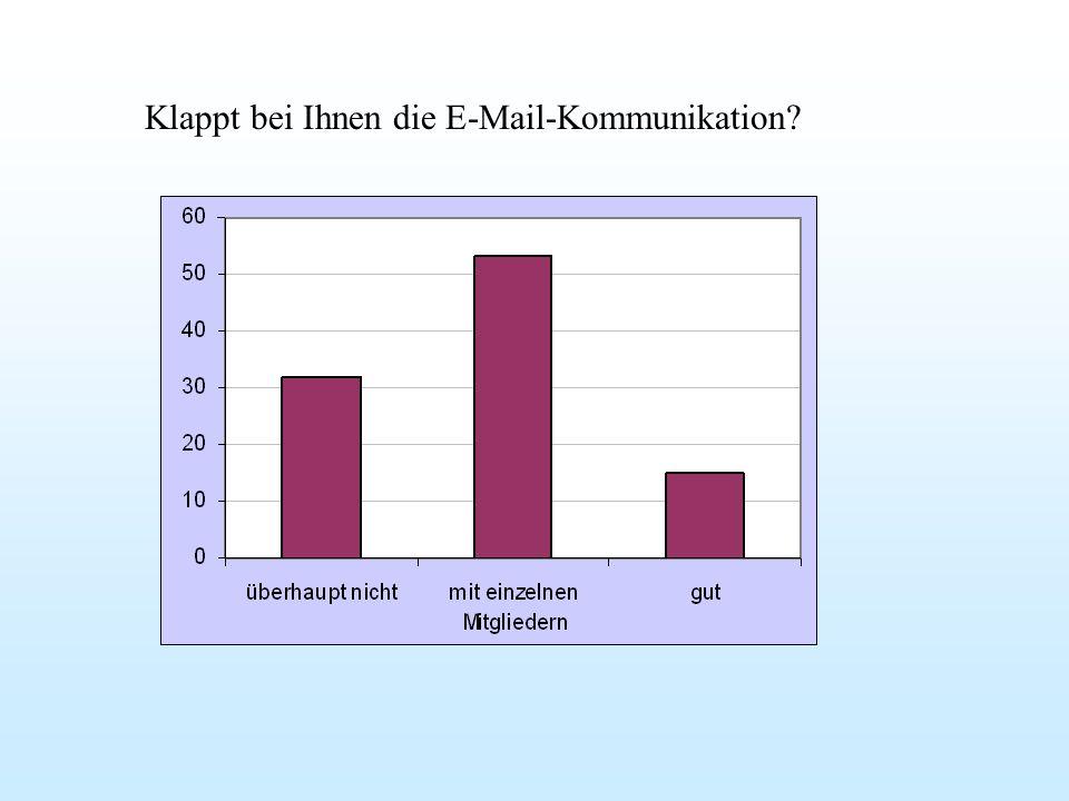 Klappt bei Ihnen die E-Mail-Kommunikation