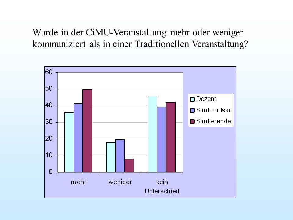 Wurde in der CiMU-Veranstaltung mehr oder weniger kommuniziert als in einer Traditionellen Veranstaltung