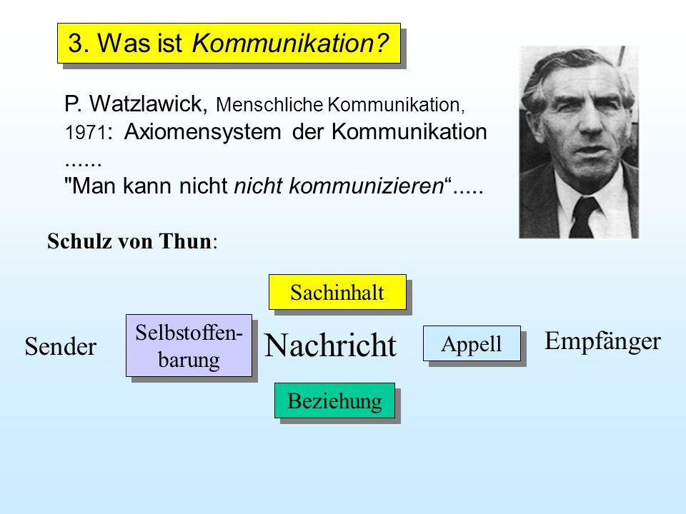 Nachricht 3. Was ist Kommunikation Empfänger Sender
