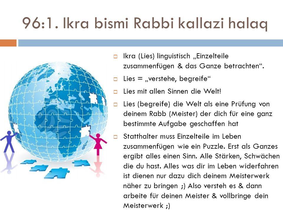 96:1. Ikra bismi Rabbi kallazi halaq