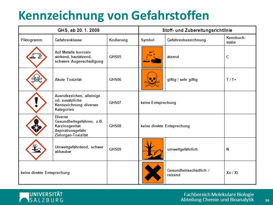 Stoff- und Zubereitungsrichtlinie