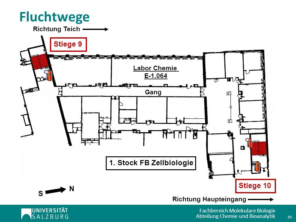 Fluchtwege Stiege 9 1. Stock FB Zellbiologie Stiege 10 N S