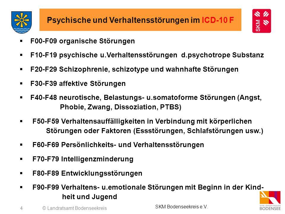 Psychische und Verhaltensstörungen im ICD-10 F