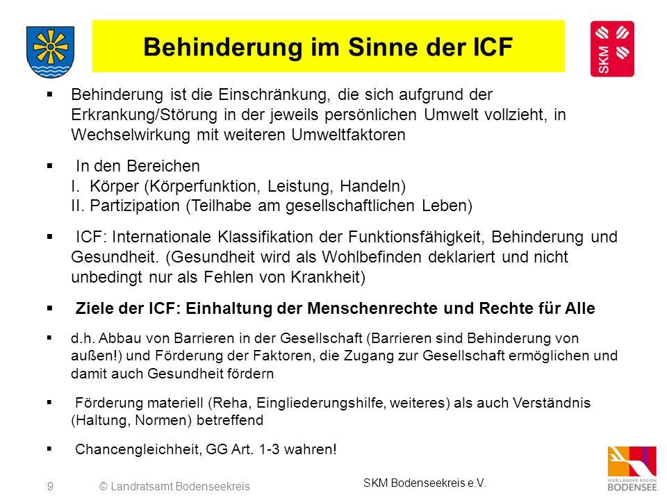 Behinderung im Sinne der ICF