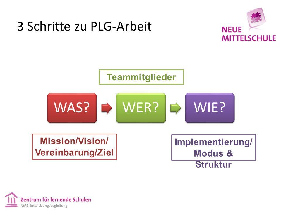 3 Schritte zu PLG-Arbeit