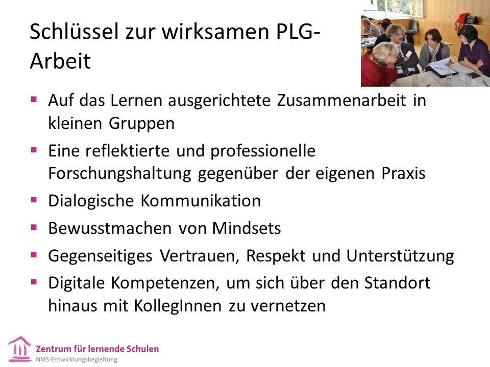 Schlüssel zur wirksamen PLG-Arbeit